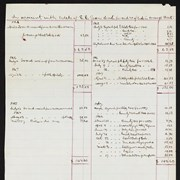 Cover image of Statement, Financial